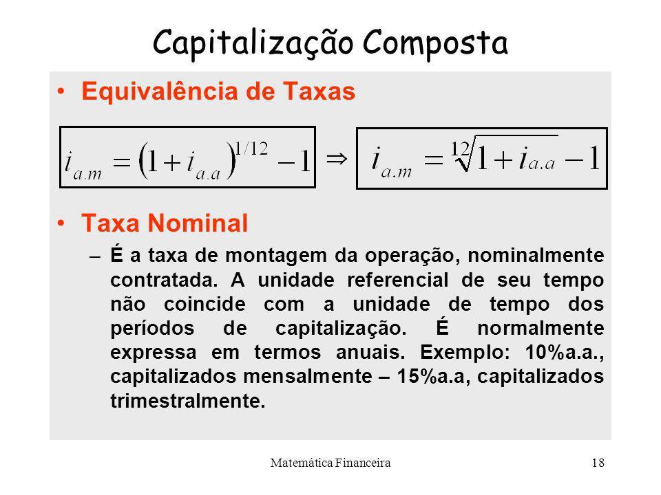 Matemática Financeira17 Capitalização Composta Montante –Imaginemos um capital de $100,00 aplicado à taxa de 1% a.m. por um período de 3 meses. –Isto