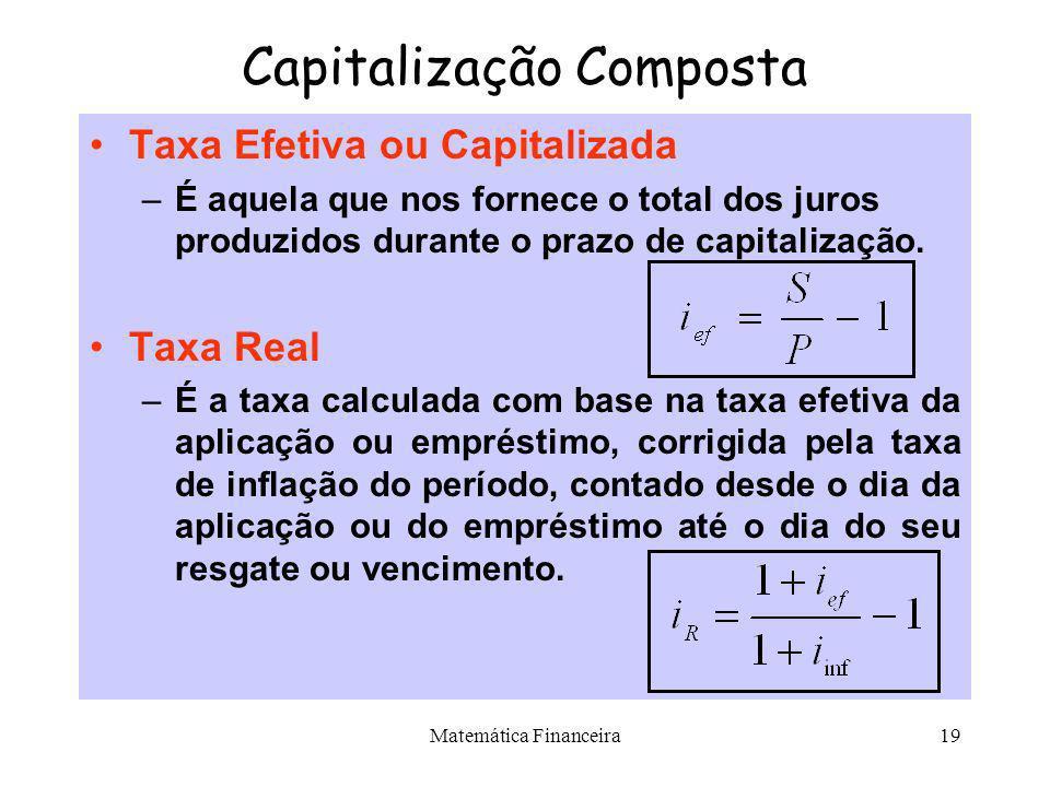 Matemática Financeira18 Capitalização Composta Equivalência de Taxas Taxa Nominal –É a taxa de montagem da operação, nominalmente contratada. A unidad