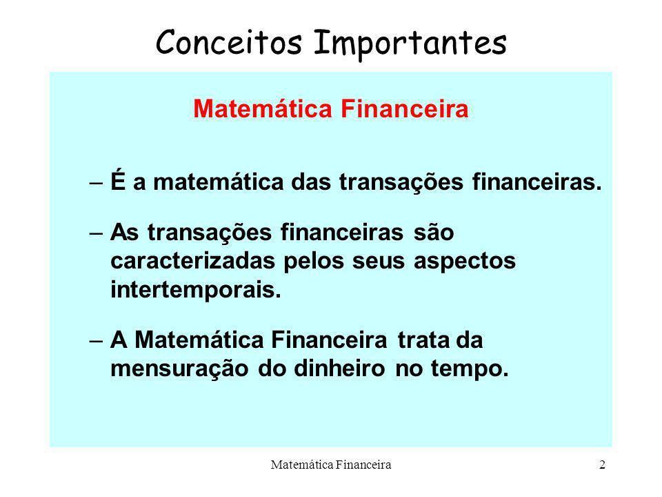 Prof. Marcos Custódio Matemática Financeira