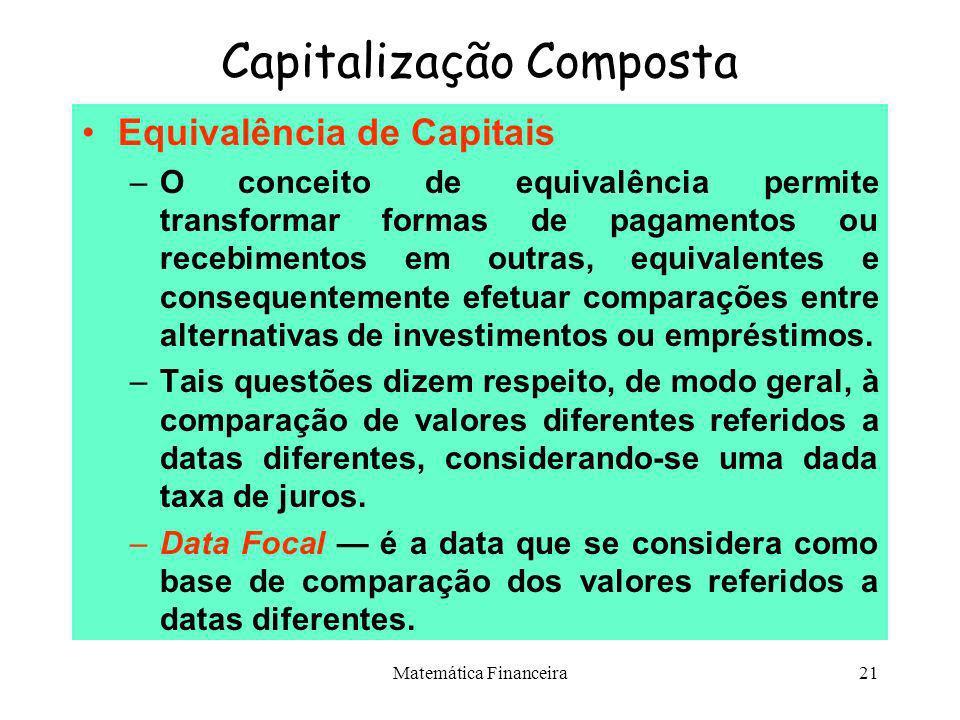 Matemática Financeira20 Capitalização Composta Exemplo: –Uma empresa obtém um empréstimo de $100.000,00 para ser liquidado por $110.000,00 no final de