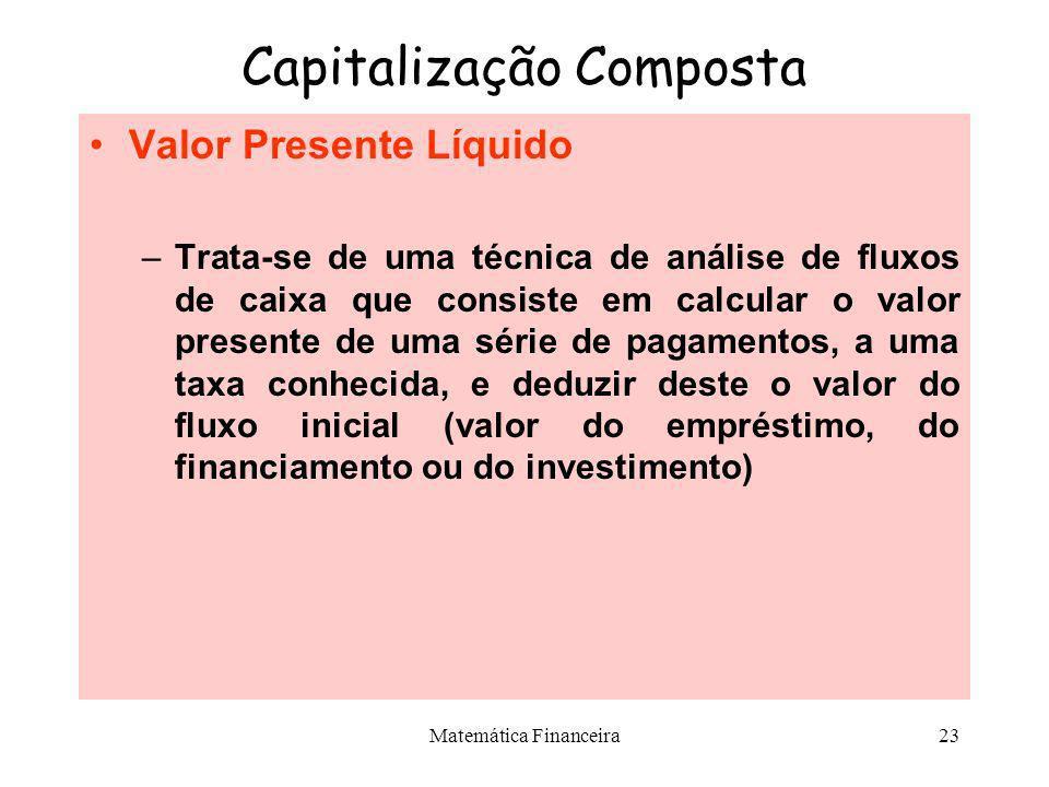 Matemática Financeira22 Capitalização Composta Taxa Interna de Retorno (TIR) –É através de uma equivalência Financeira, ou de capitais que podemos det