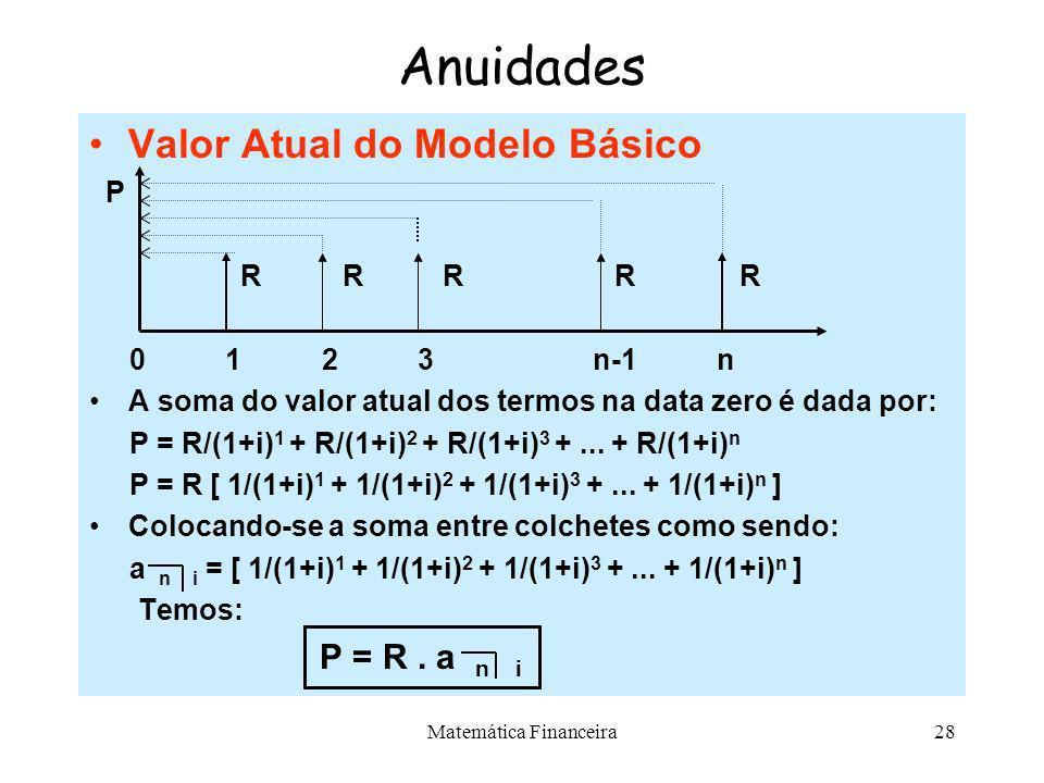 Matemática Financeira27 Anuidades Modelo Básico de Anuidade –São as anuidades que são simultaneamente: Temporárias duração limitada. Constantes termos