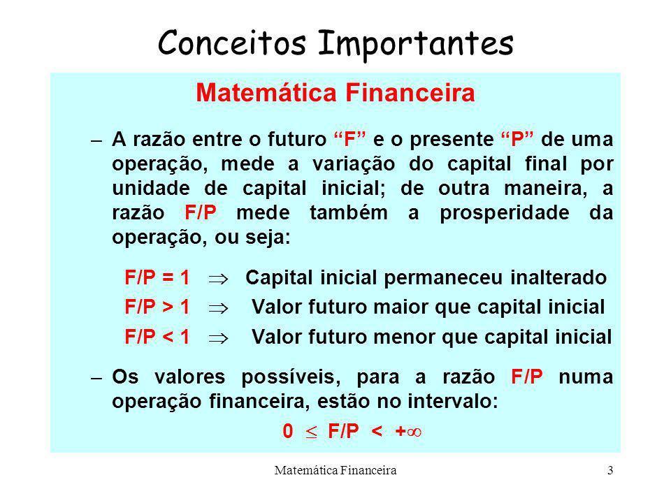 2 Conceitos Importantes Matemática Financeira –É a matemática das transações financeiras. –As transações financeiras são caracterizadas pelos seus asp