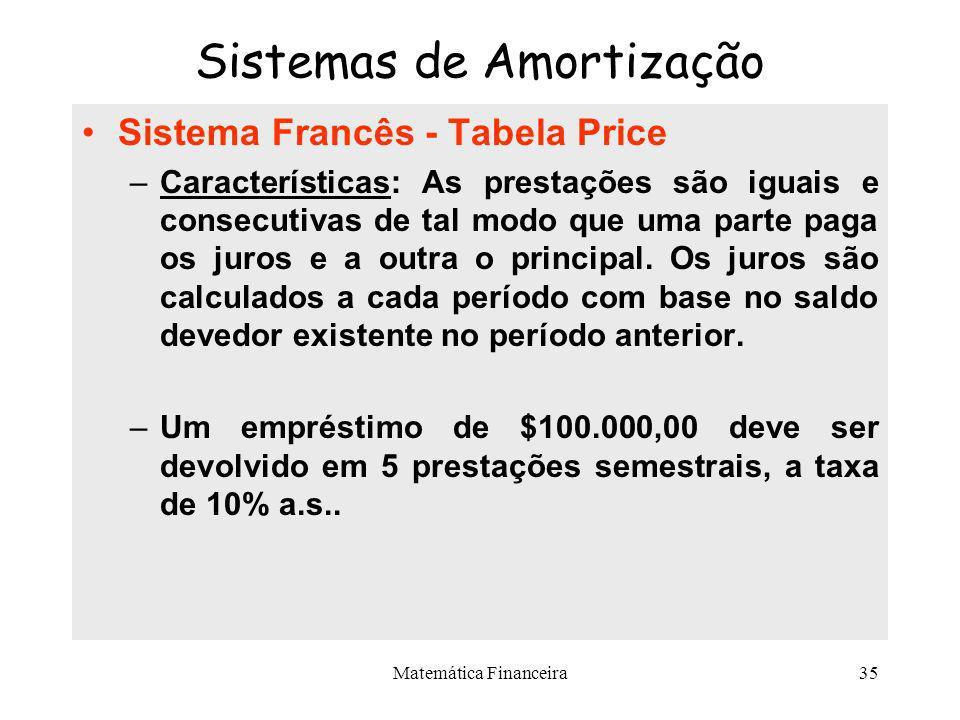 Matemática Financeira34 Sistemas de Amortização Sistema de Amortização Constante - SAC –Características: As parcelas de amortização são iguais. Os jur