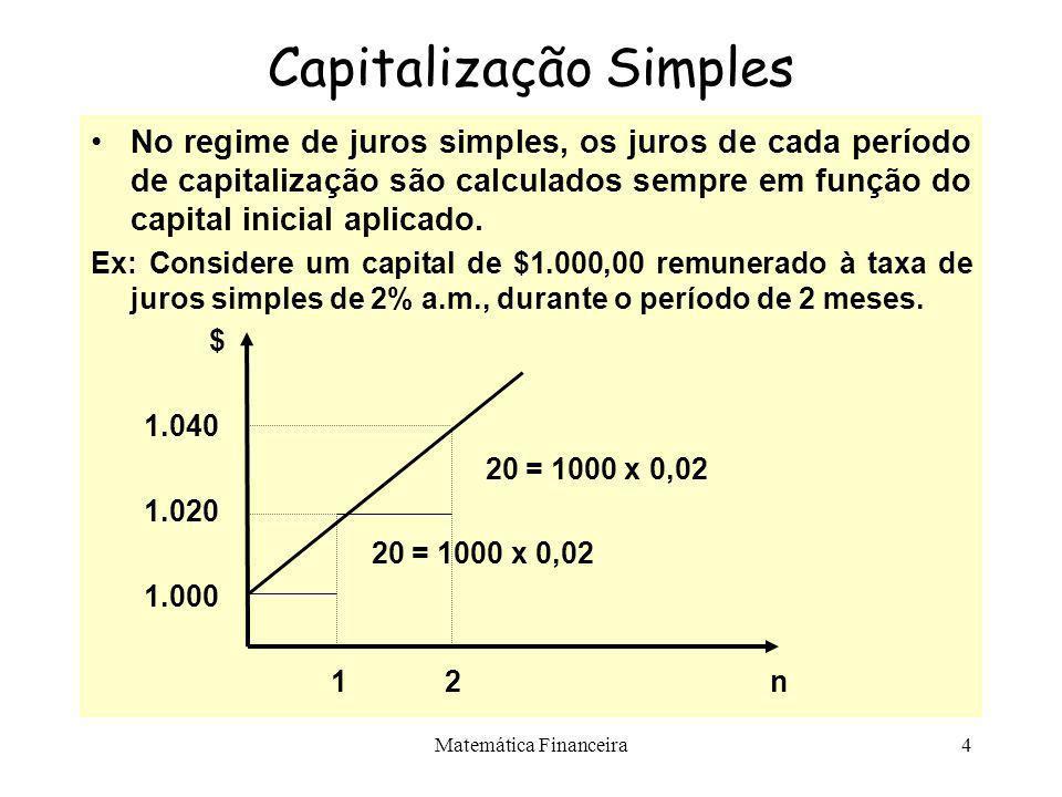 Matemática Financeira3 Conceitos Importantes Matemática Financeira –A razão entre o futuro F e o presente P de uma operação, mede a variação do capita