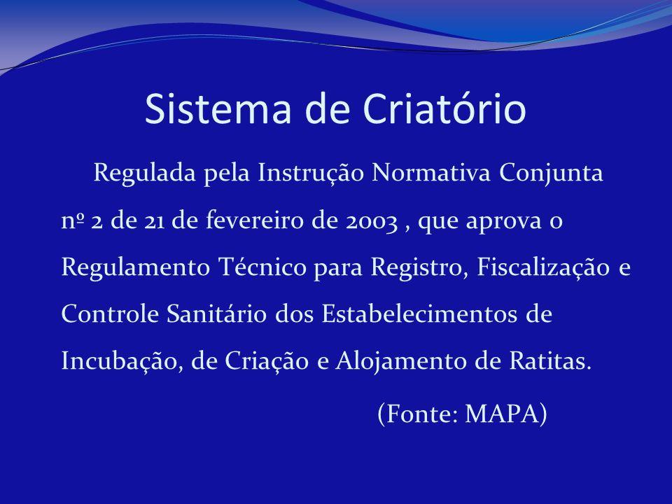 Sistema de Criatório Regulada pela Instrução Normativa Conjunta nº 2 de 21 de fevereiro de 2003, que aprova o Regulamento Técnico para Registro, Fisca