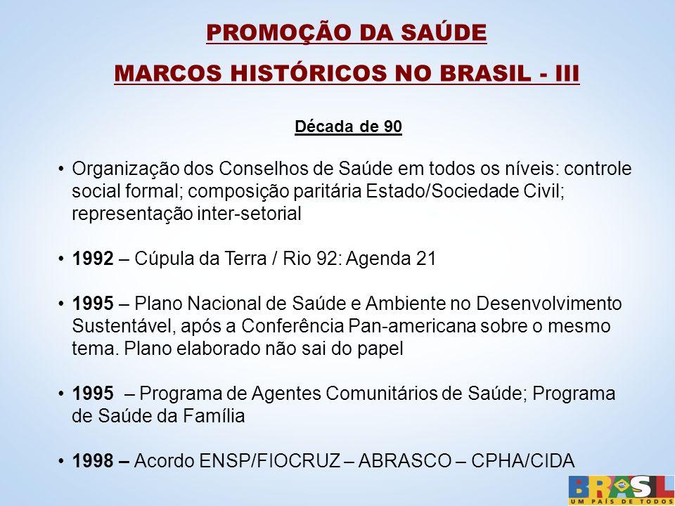 PROMOÇÃO DA SAÚDE MARCOS HISTÓRICOS NO BRASIL - III Década de 90 Organização dos Conselhos de Saúde em todos os níveis: controle social formal; compos