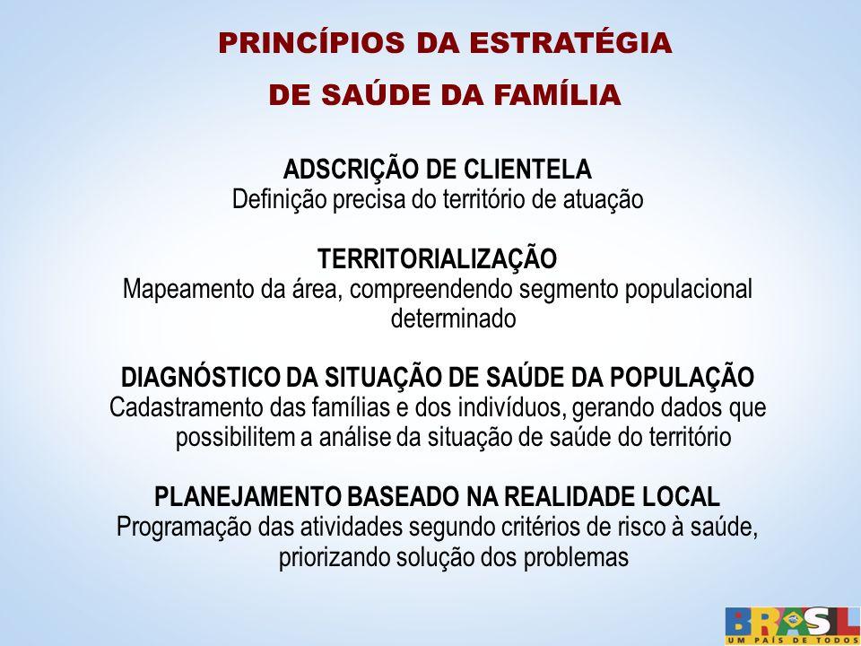 PRINCÍPIOS DA ESTRATÉGIA DE SAÚDE DA FAMÍLIA ADSCRIÇÃO DE CLIENTELA Definição precisa do território de atuação TERRITORIALIZAÇÃO Mapeamento da área, c