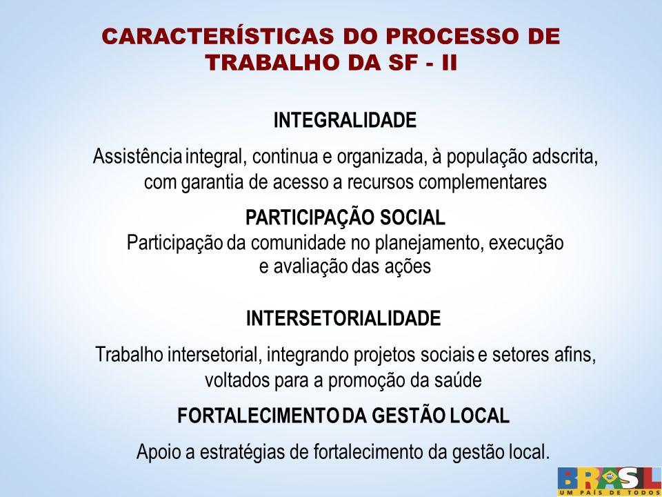 INTEGRALIDADE Assistência integral, continua e organizada, à população adscrita, com garantia de acesso a recursos complementares PARTICIPAÇÃO SOCIAL
