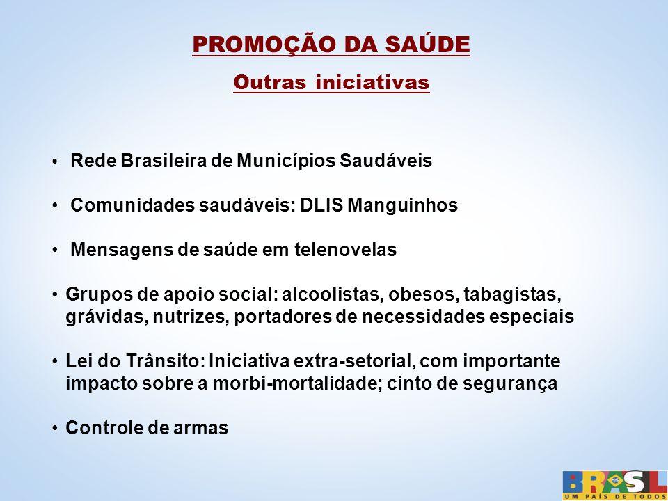 PROMOÇÃO DA SAÚDE Outras iniciativas Rede Brasileira de Municípios Saudáveis Comunidades saudáveis: DLIS Manguinhos Mensagens de saúde em telenovelas