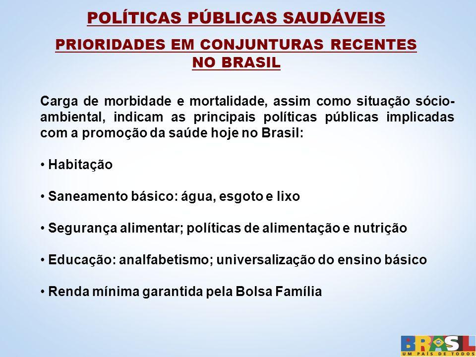 POLÍTICAS PÚBLICAS SAUDÁVEIS PRIORIDADES EM CONJUNTURAS RECENTES NO BRASIL Carga de morbidade e mortalidade, assim como situação sócio- ambiental, ind