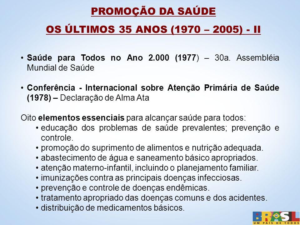 PROMOÇÃO DA SAÚDE OS ÚLTIMOS 35 ANOS (1970 – 2005) - II Saúde para Todos no Ano 2.000 (1977) – 30a. Assembléia Mundial de Saúde Conferência - Internac