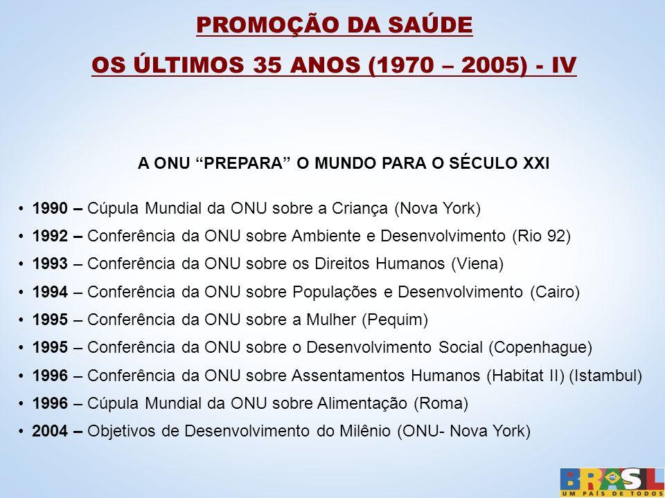 PROMOÇÃO DA SAÚDE OS ÚLTIMOS 35 ANOS (1970 – 2005) - IV A ONU PREPARA O MUNDO PARA O SÉCULO XXI 1990 – Cúpula Mundial da ONU sobre a Criança (Nova Yor