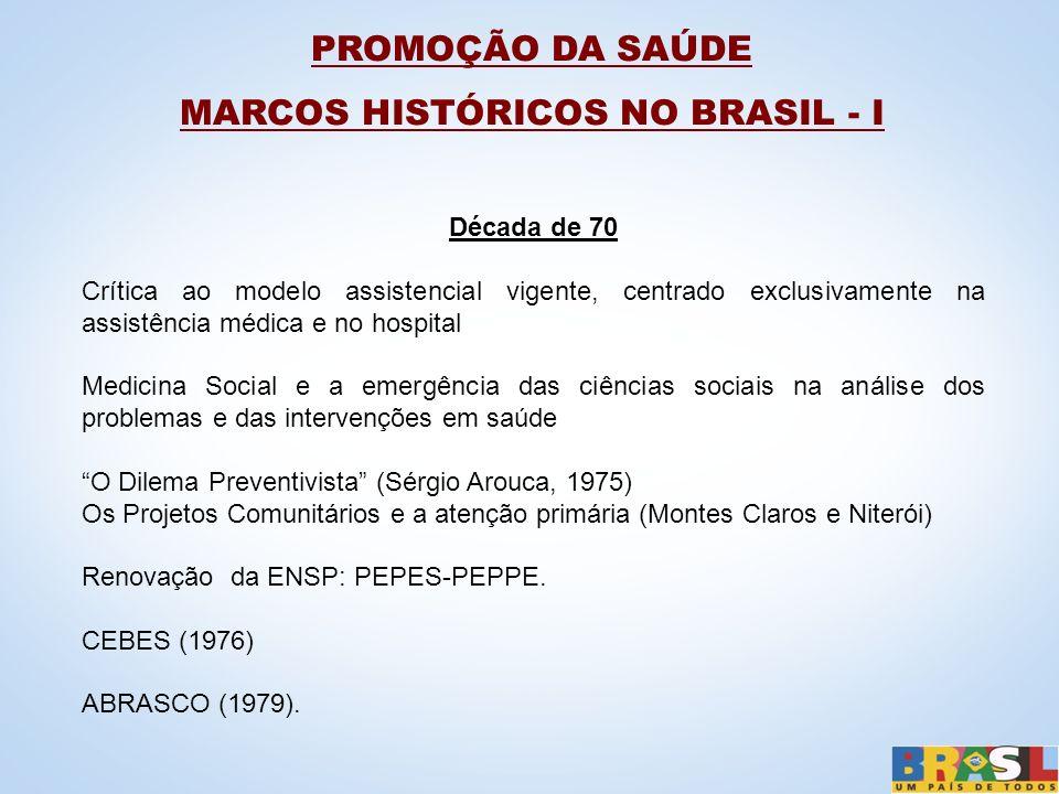 PROMOÇÃO DA SAÚDE MARCOS HISTÓRICOS NO BRASIL - I Década de 70 Crítica ao modelo assistencial vigente, centrado exclusivamente na assistência médica e