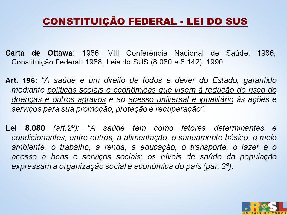 CONSTITUIÇÃO FEDERAL - LEI DO SUS Carta de Ottawa: 1986; VIII Conferência Nacional de Saúde: 1986; Constituição Federal: 1988; Leis do SUS (8.080 e 8.