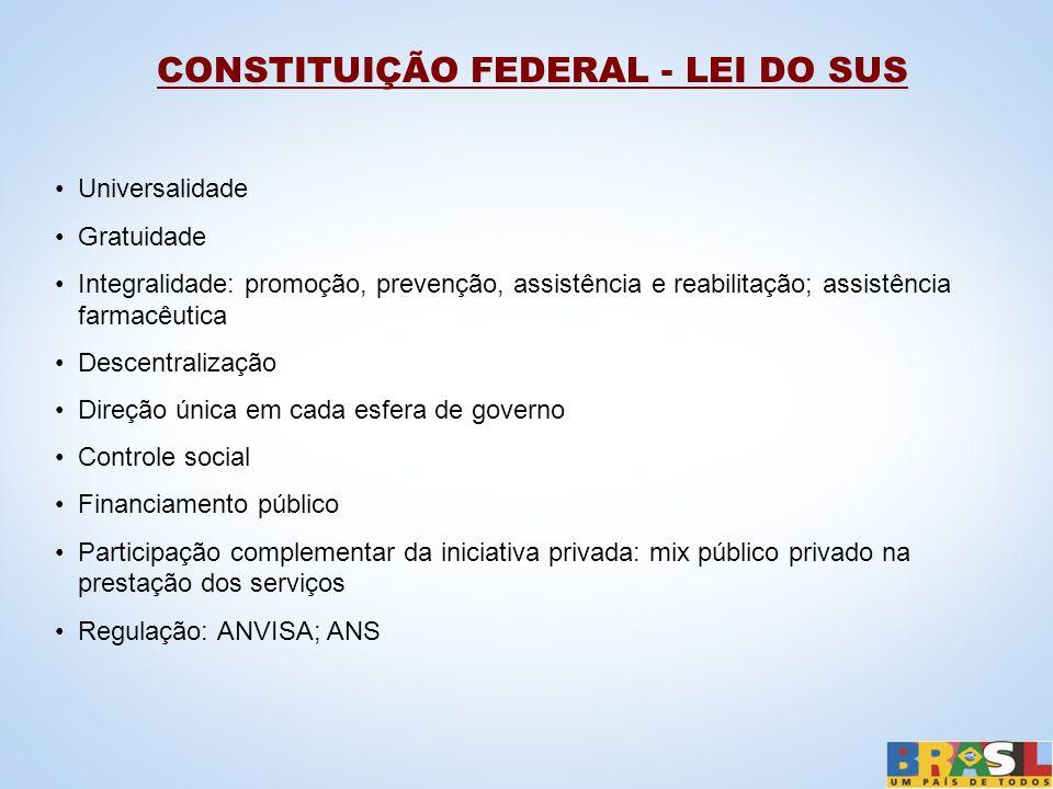CONSTITUIÇÃO FEDERAL - LEI DO SUS Universalidade Gratuidade Integralidade: promoção, prevenção, assistência e reabilitação; assistência farmacêutica D