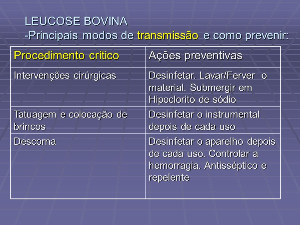 LEUCOSE BOVINA -Principais modos de transmissão e como prevenir: Procedimento crítico Ações preventivas Intervenções cirúrgicas Desinfetar. Lavar/Ferv
