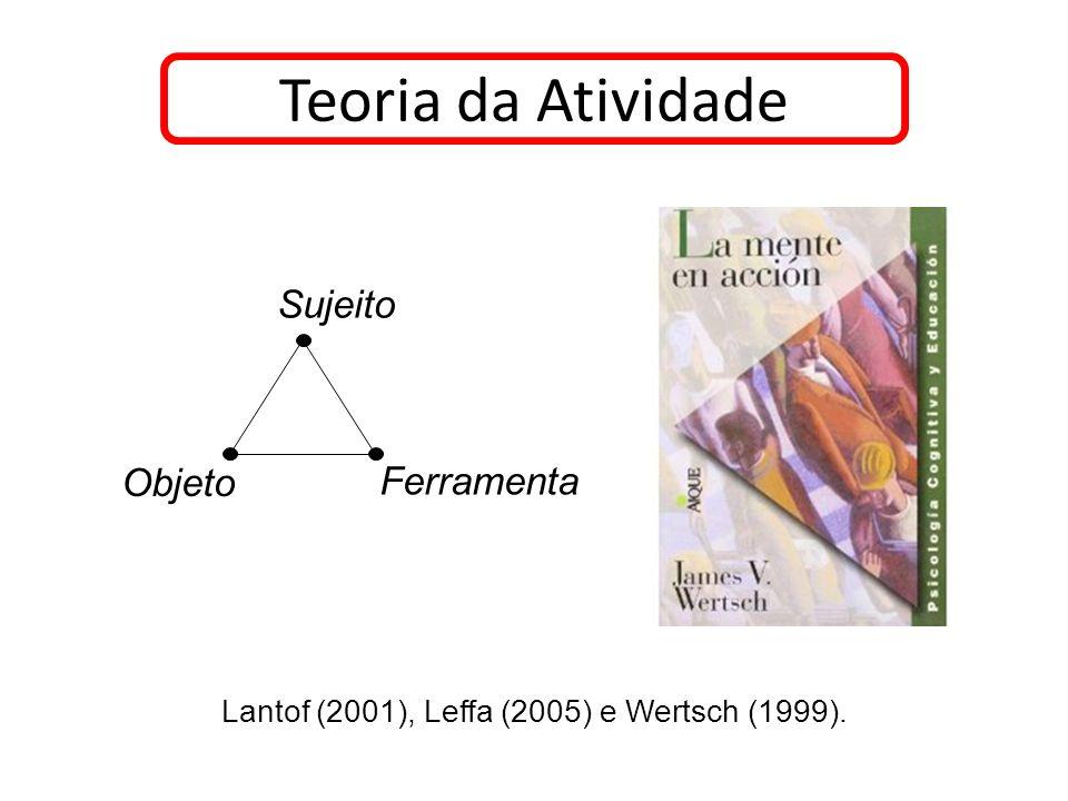 Teoria da Atividade Lantof (2001), Leffa (2005) e Wertsch (1999). Objeto Sujeito Ferramenta