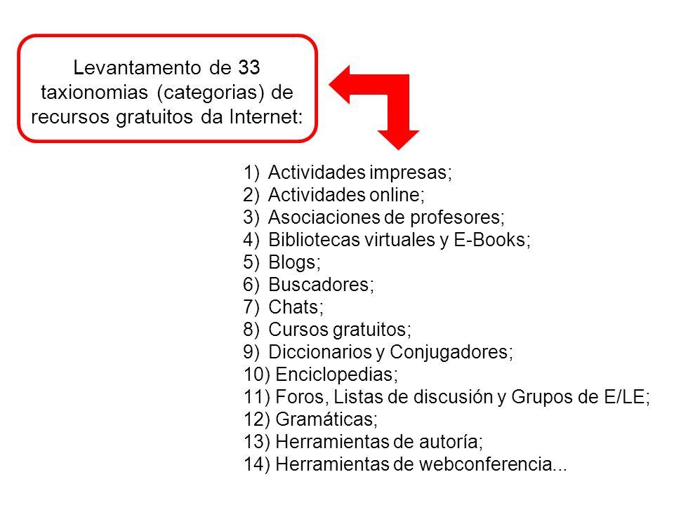 Levantamento de 33 taxionomias (categorias) de recursos gratuitos da Internet: 1)Actividades impresas; 2)Actividades online; 3)Asociaciones de profeso