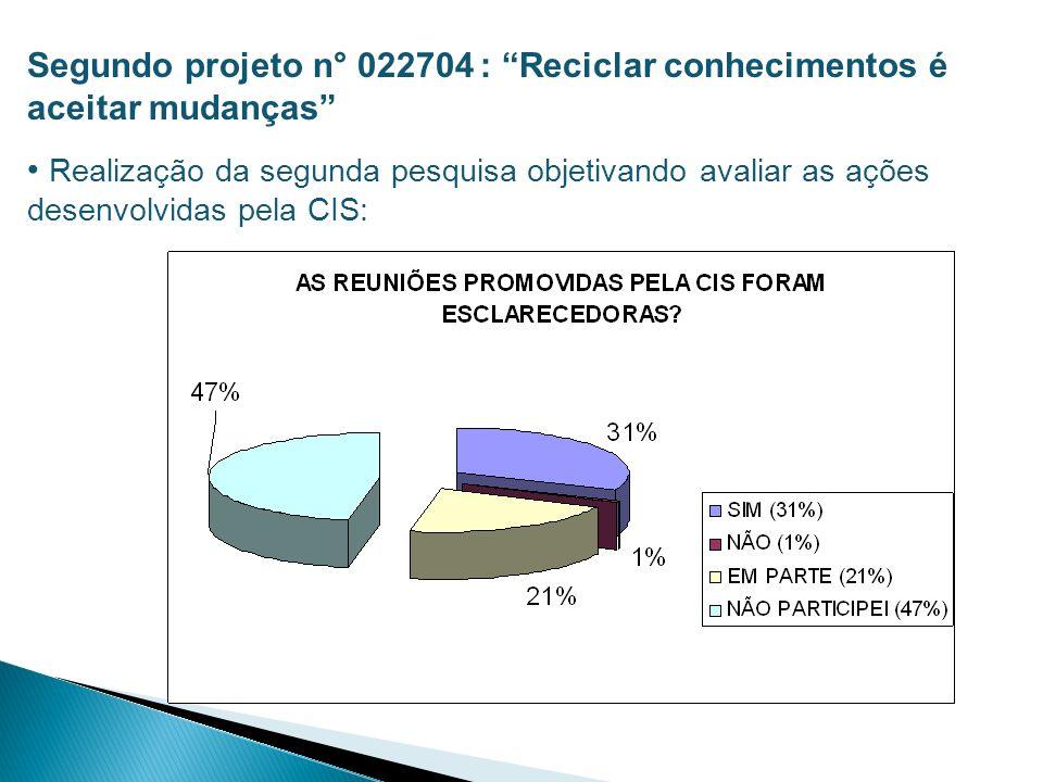 Segundo projeto n° 022704 : Reciclar conhecimentos é aceitar mudanças Realização da segunda pesquisa objetivando avaliar as ações desenvolvidas pela C