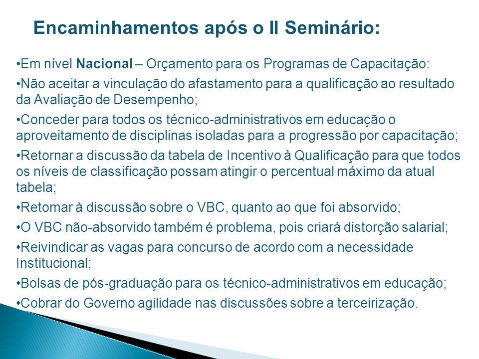 Encaminhamentos após o II Seminário: Em nível Nacional – Orçamento para os Programas de Capacitação: Não aceitar a vinculação do afastamento para a qu