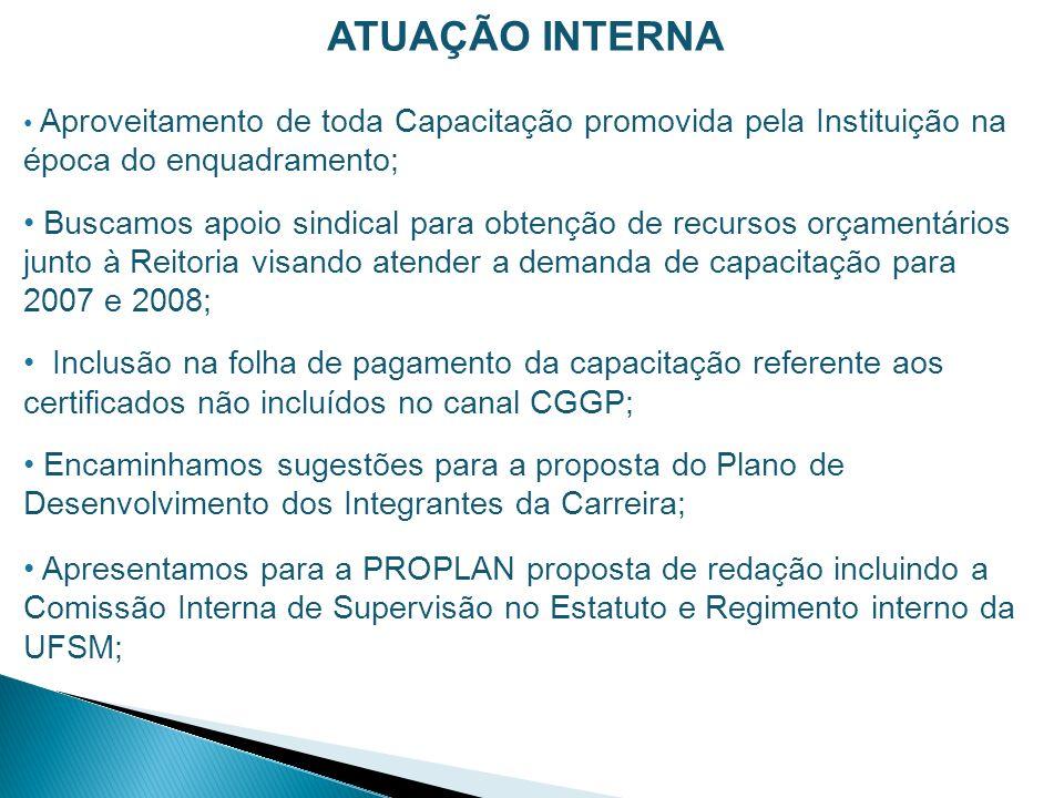 ATUAÇÃO INTERNA Aproveitamento de toda Capacitação promovida pela Instituição na época do enquadramento; Buscamos apoio sindical para obtenção de recu