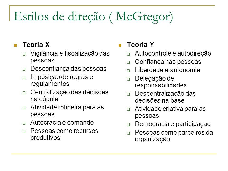 Estilos de direção ( McGregor) Teoria X Vigilância e fiscalização das pessoas Desconfiança das pessoas Imposição de regras e regulamentos Centralizaçã