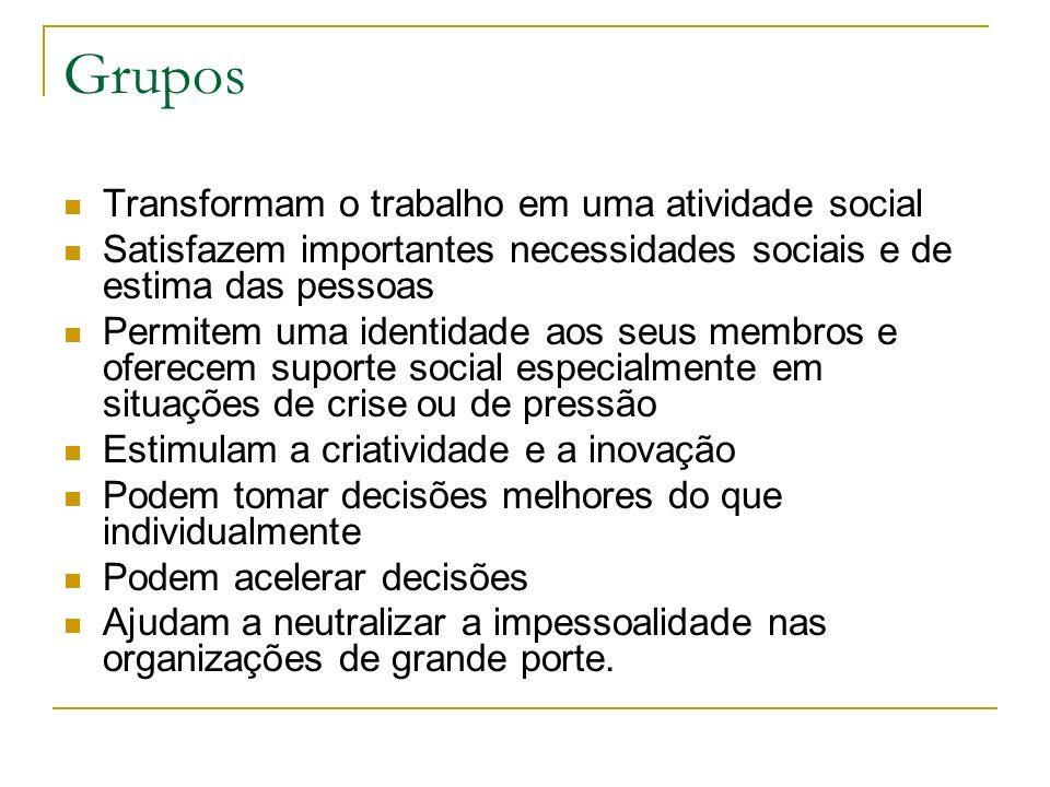 Grupos Transformam o trabalho em uma atividade social Satisfazem importantes necessidades sociais e de estima das pessoas Permitem uma identidade aos