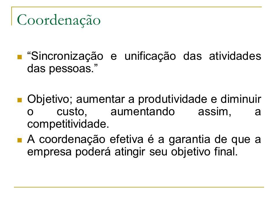 Coordenação Sincronização e unificação das atividades das pessoas. Objetivo; aumentar a produtividade e diminuir o custo, aumentando assim, a competit