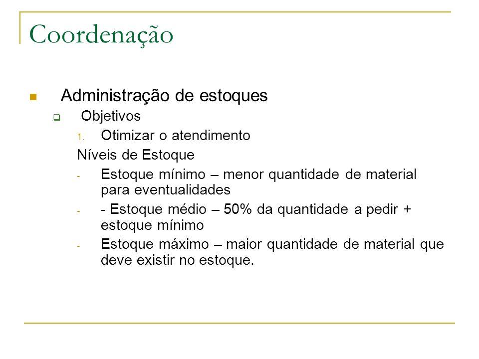 Coordenação Administração de estoques Objetivos 1. Otimizar o atendimento Níveis de Estoque - Estoque mínimo – menor quantidade de material para event