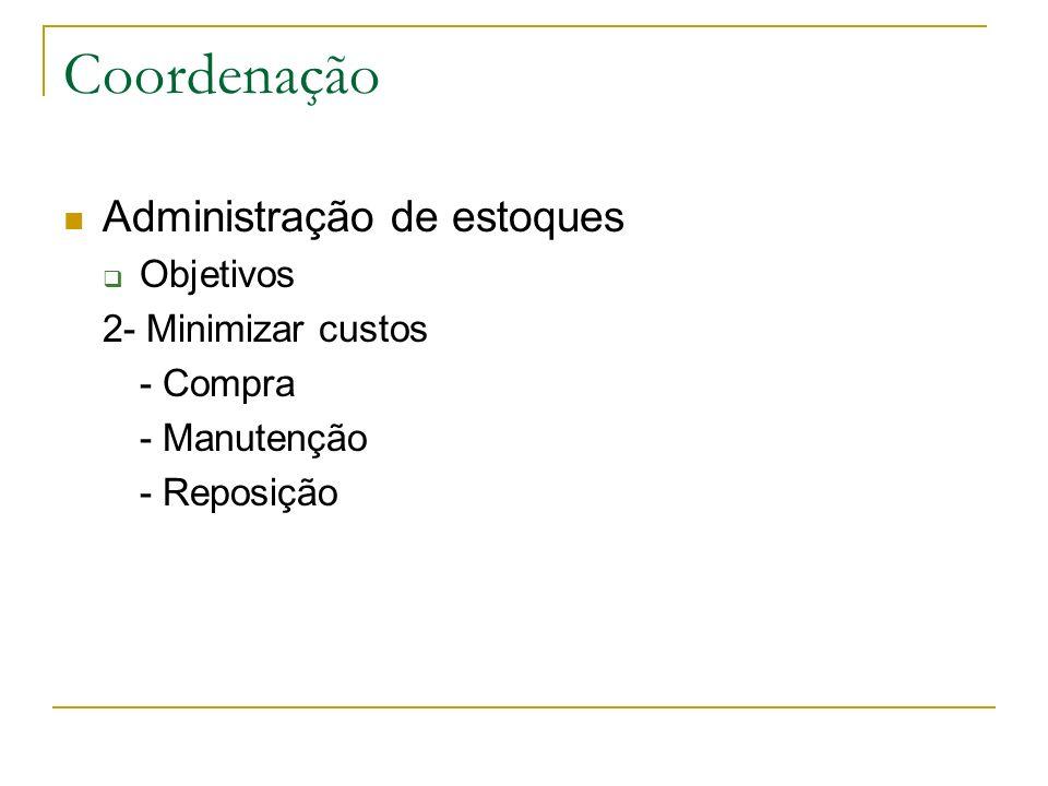 Coordenação Administração de estoques Objetivos 2- Minimizar custos - Compra - Manutenção - Reposição