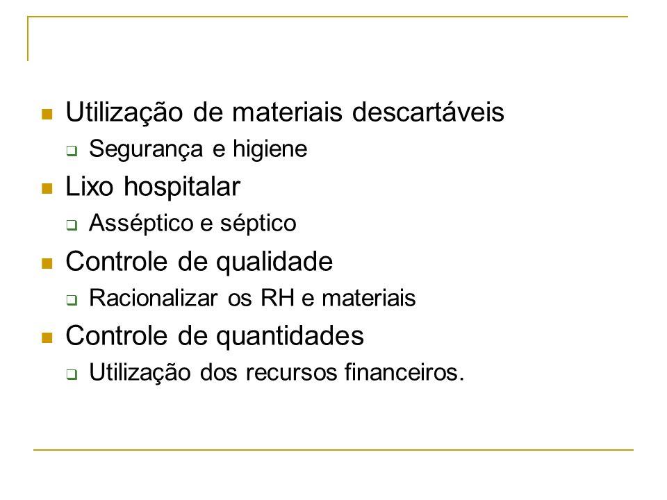Utilização de materiais descartáveis Segurança e higiene Lixo hospitalar Asséptico e séptico Controle de qualidade Racionalizar os RH e materiais Cont