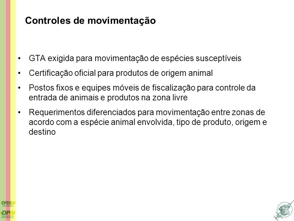 GTA exigida para movimentação de espécies susceptíveis Certificação oficial para produtos de origem animal Postos fixos e equipes móveis de fiscalizaç