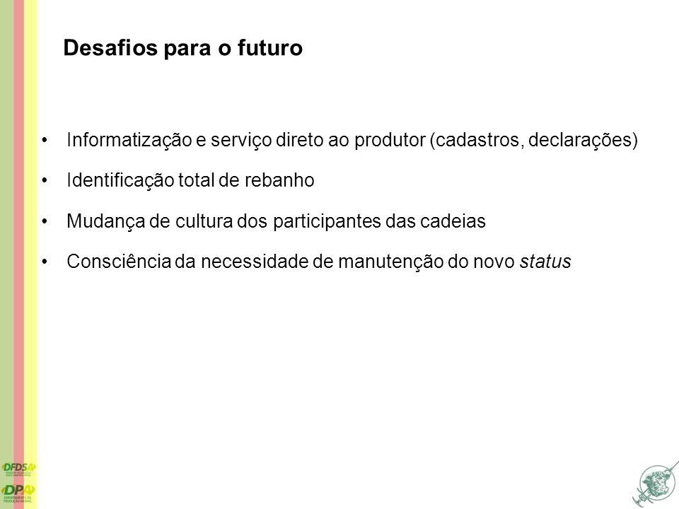 Informatização e serviço direto ao produtor (cadastros, declarações) Identificação total de rebanho Mudança de cultura dos participantes das cadeias C