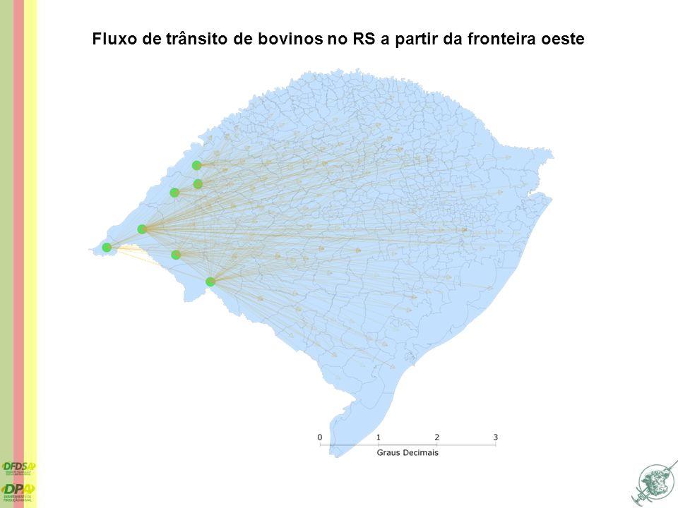 Notificação de focos de FA, comparativo RS e Brasil, de 1970 a 2009