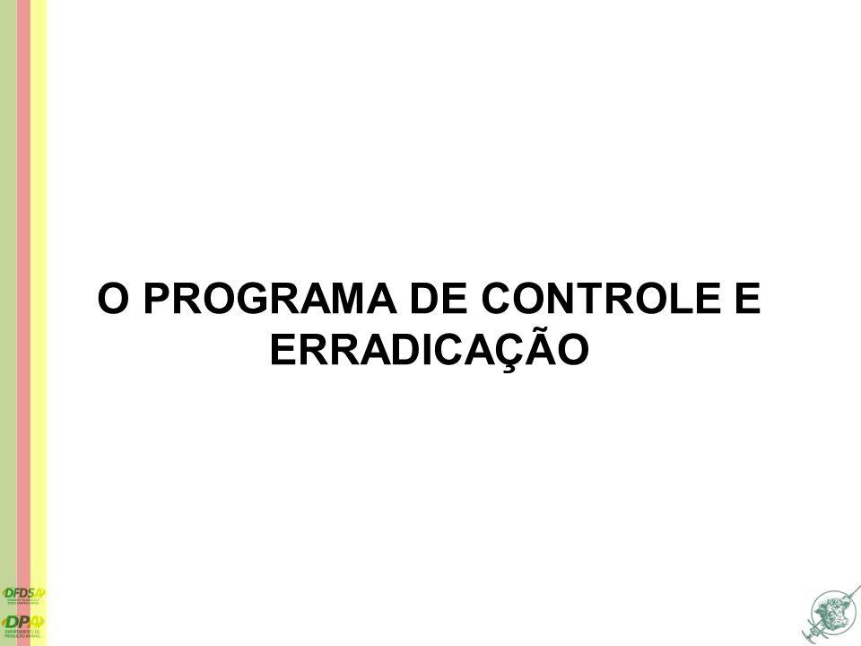 População de bovídeos existente e com registro de vacinação Brasil, 1994 a 2007 Fonte: adaptado de Morais, GM, 2009