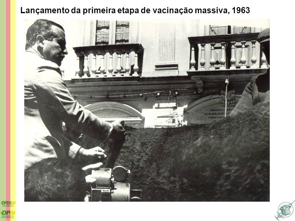Lançamento da primeira etapa de vacinação massiva, 1963