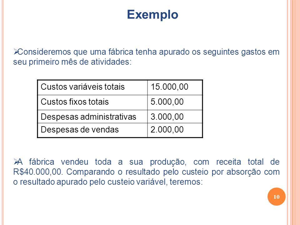 10 Exemplo Consideremos que uma fábrica tenha apurado os seguintes gastos em seu primeiro mês de atividades: A fábrica vendeu toda a sua produção, com receita total de R$40.000,00.