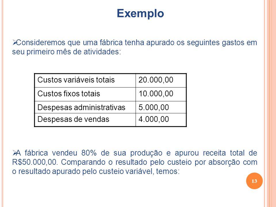 13 Exemplo Consideremos que uma fábrica tenha apurado os seguintes gastos em seu primeiro mês de atividades: A fábrica vendeu 80% de sua produção e apurou receita total de R$50.000,00.