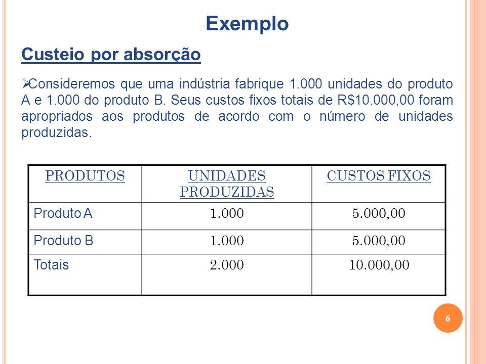 6 Exemplo Custeio por absorção Consideremos que uma indústria fabrique 1.000 unidades do produto A e 1.000 do produto B.