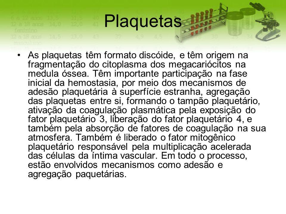 Plaquetas As plaquetas têm formato discóide, e têm origem na fragmentação do citoplasma dos megacariócitos na medula óssea. Têm importante participaçã