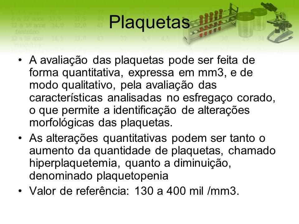 Plaquetas A avaliação das plaquetas pode ser feita de forma quantitativa, expressa em mm3, e de modo qualitativo, pela avaliação das características a