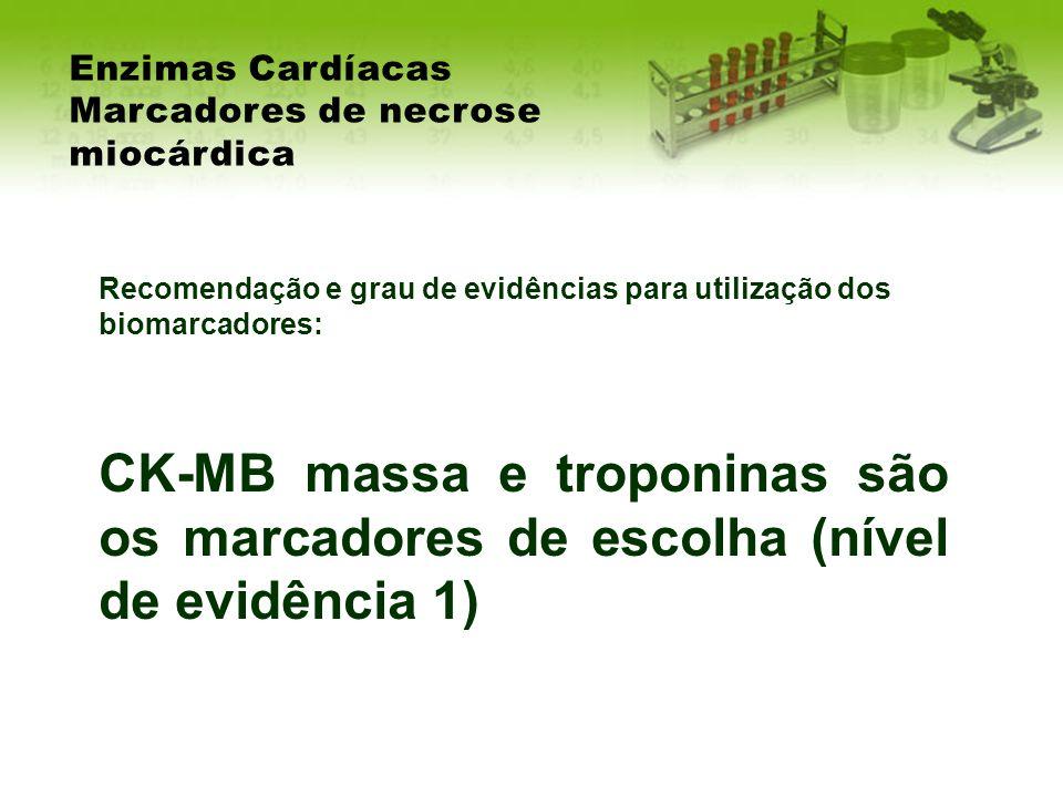 Enzimas Cardíacas Marcadores de necrose miocárdica Recomendação e grau de evidências para utilização dos biomarcadores: CK-MB massa e troponinas são o