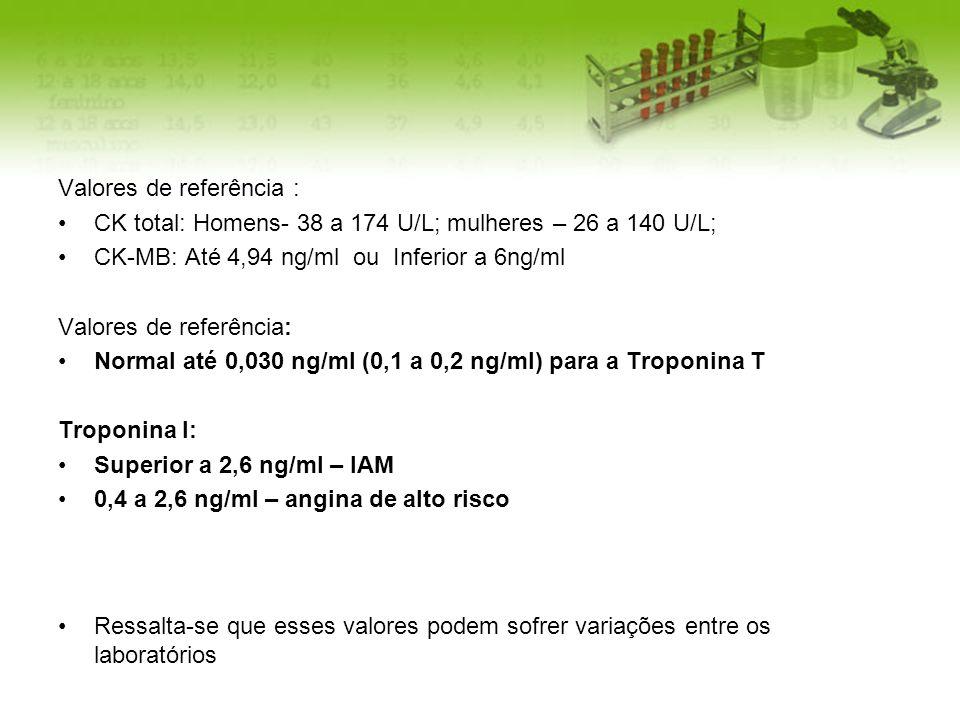 Valores de referência : CK total: Homens- 38 a 174 U/L; mulheres – 26 a 140 U/L; CK-MB: Até 4,94 ng/ml ou Inferior a 6ng/ml Valores de referência: Nor