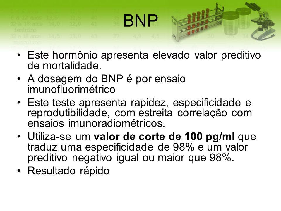 BNP Este hormônio apresenta elevado valor preditivo de mortalidade. A dosagem do BNP é por ensaio imunofluorimétrico Este teste apresenta rapidez, esp