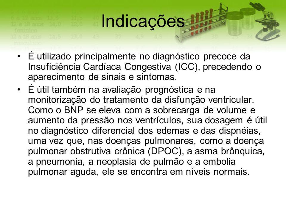 Indicações É utilizado principalmente no diagnóstico precoce da Insuficiência Cardíaca Congestiva (ICC), precedendo o aparecimento de sinais e sintoma