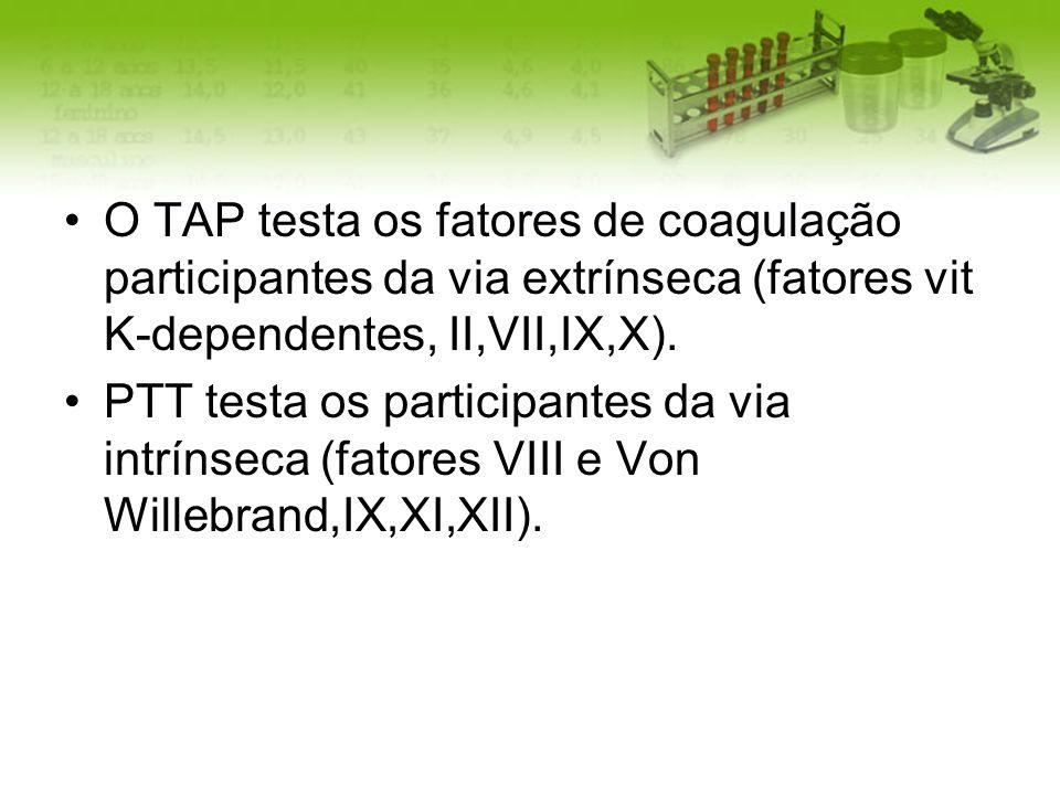 O TAP testa os fatores de coagulação participantes da via extrínseca (fatores vit K-dependentes, II,VII,IX,X). PTT testa os participantes da via intrí