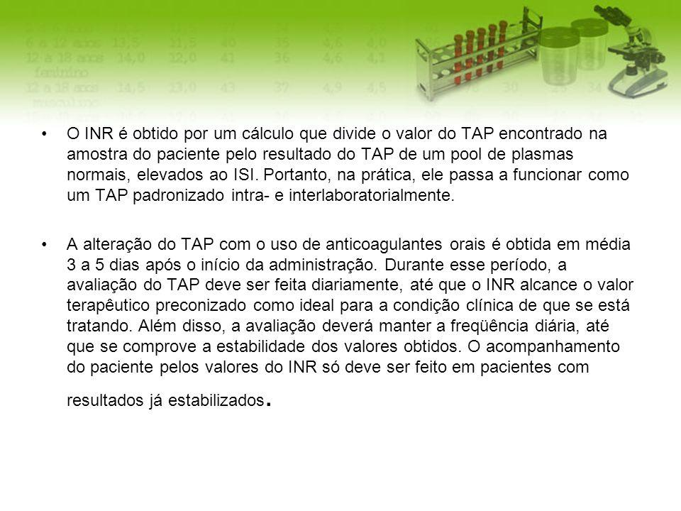 O INR é obtido por um cálculo que divide o valor do TAP encontrado na amostra do paciente pelo resultado do TAP de um pool de plasmas normais, elevado