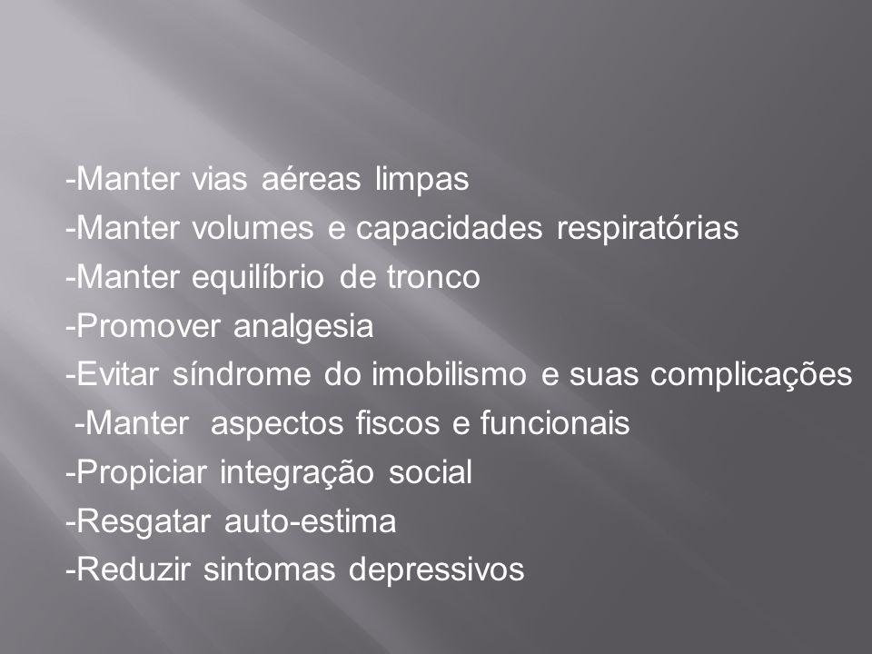 -Manter vias aéreas limpas -Manter volumes e capacidades respiratórias -Manter equilíbrio de tronco -Promover analgesia -Evitar síndrome do imobilismo