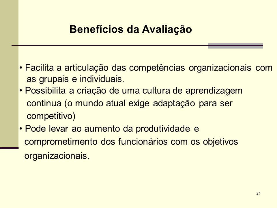 21 Facilita a articulação das competências organizacionais com as grupais e individuais. Possibilita a criação de uma cultura de aprendizagem continua